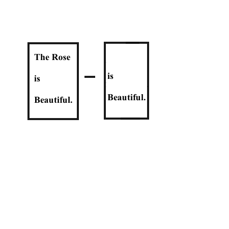 The Rose is Beautiful - is Beautiful